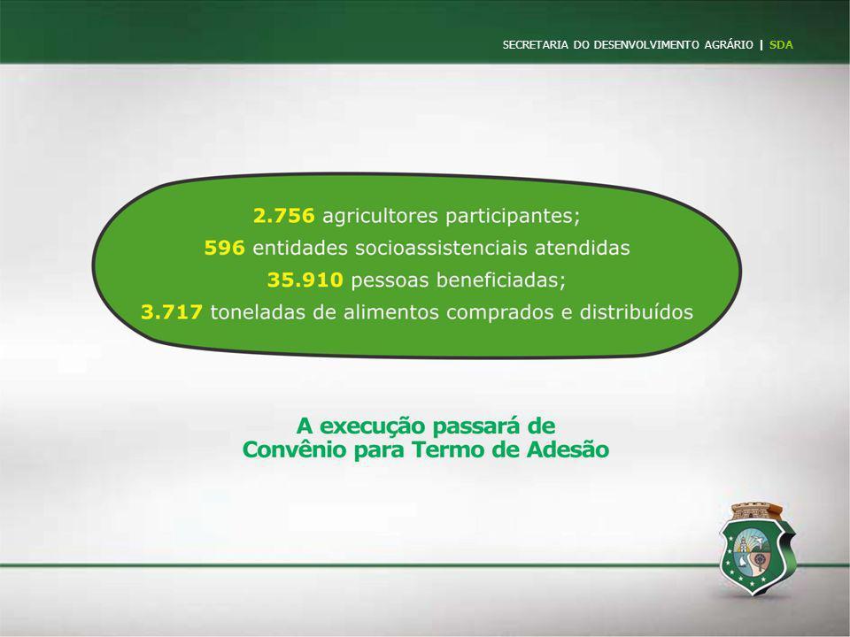 SECRETARIA DO DESENVOLVIMENTO AGRÁRIO   SDA