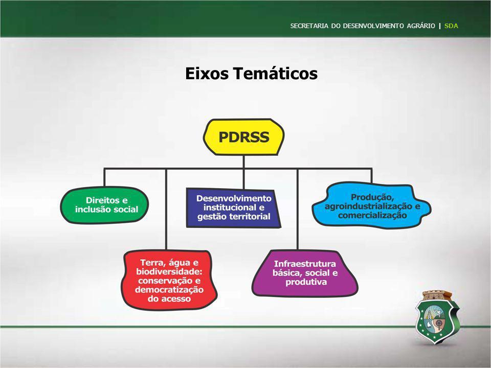 SECRETARIA DO DESENVOLVIMENTO AGRÁRIO   SDA Eixos Temáticos