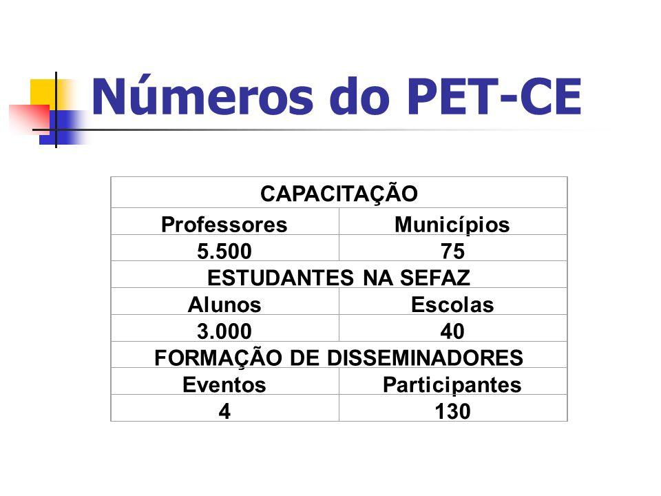Números do PET-CE CAPACITAÇÃO ProfessoresMunicípios 5.50075 ESTUDANTES NA SEFAZ AlunosEscolas 3.00040 FORMAÇÃO DE DISSEMINADORES EventosParticipantes