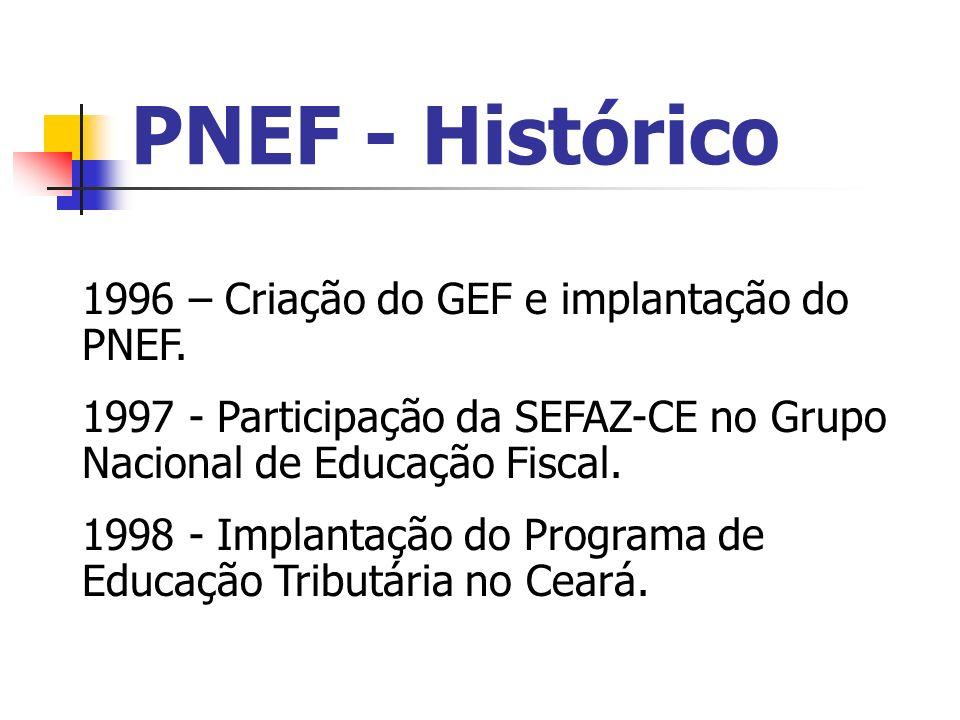 PNEF - Histórico 1996 – Criação do GEF e implantação do PNEF. 1997 - Participação da SEFAZ-CE no Grupo Nacional de Educação Fiscal. 1998 - Implantação