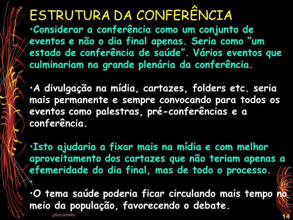 gilson carvalho 14 ESTRUTURA DA CONFERÊNCIA Considerar a conferência como um conjunto de eventos e não o dia final apenas. Seria como um estado de con