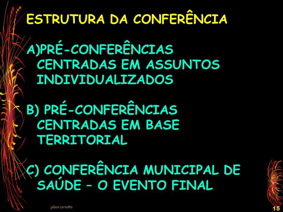 gilson carvalho 15 ESTRUTURA DA CONFERÊNCIA A)PRÉ-CONFERÊNCIAS CENTRADAS EM ASSUNTOS INDIVIDUALIZADOS B) PRÉ-CONFERÊNCIAS CENTRADAS EM BASE TERRITORIA