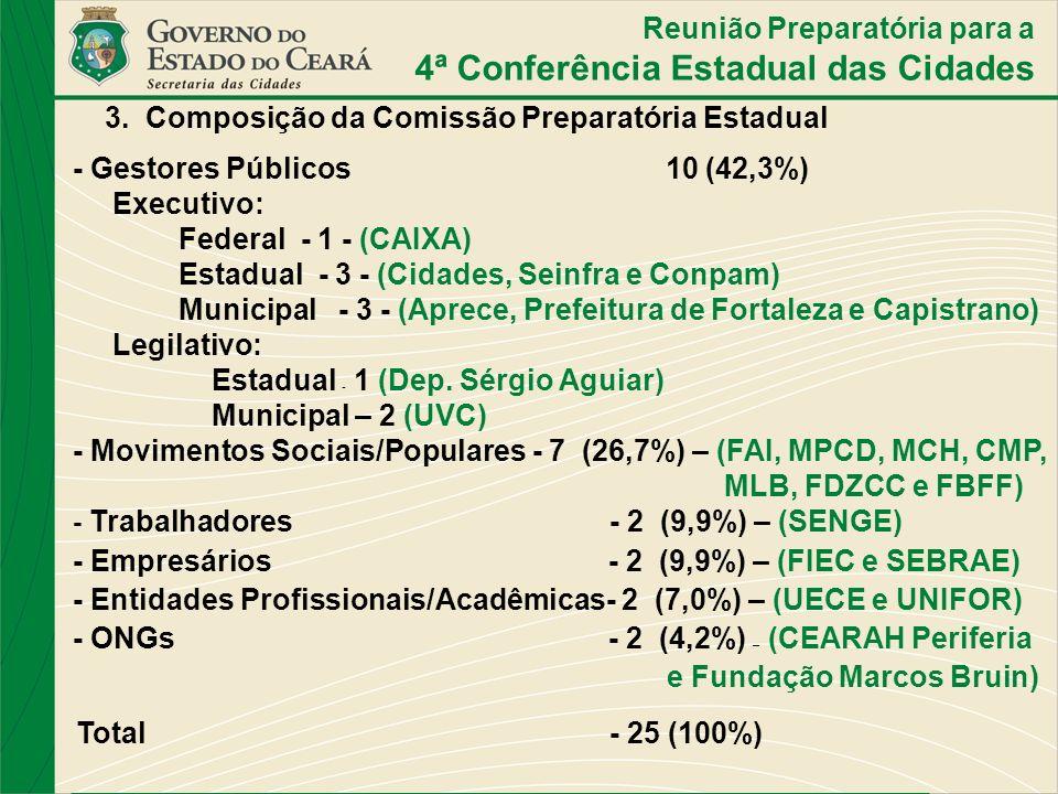 - Gestores Públicos 10 (42,3%) Executivo: Federal - 1 - (CAIXA) Estadual - 3 - (Cidades, Seinfra e Conpam) Municipal - 3 - (Aprece, Prefeitura de Fort