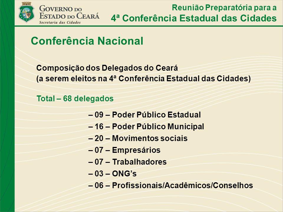 Conferência Nacional Composição dos Delegados do Ceará (a serem eleitos na 4ª Conferência Estadual das Cidades) Total – 68 delegados – 09 – Poder Públ