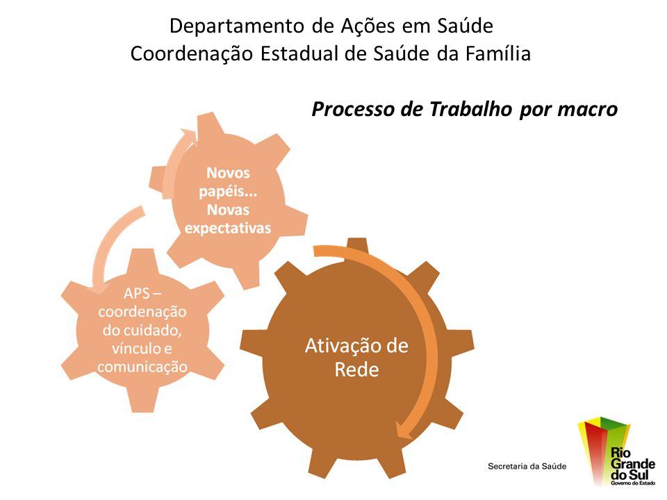 Encontros em Porto Alegre, nas CRSs e nos municípios para Apoio Institucional com a participação de gestores e profissionais das equipes que aderiram ao PMAQ; Encontros com a participação da Assedisa, Famurs, Universidades e do MS; Capacitação para o sistema operacional do SIAB; Participação no piloto da avaliação externa no Estado; Iniciou a discussão de uma proposta de incentivo para as equipes