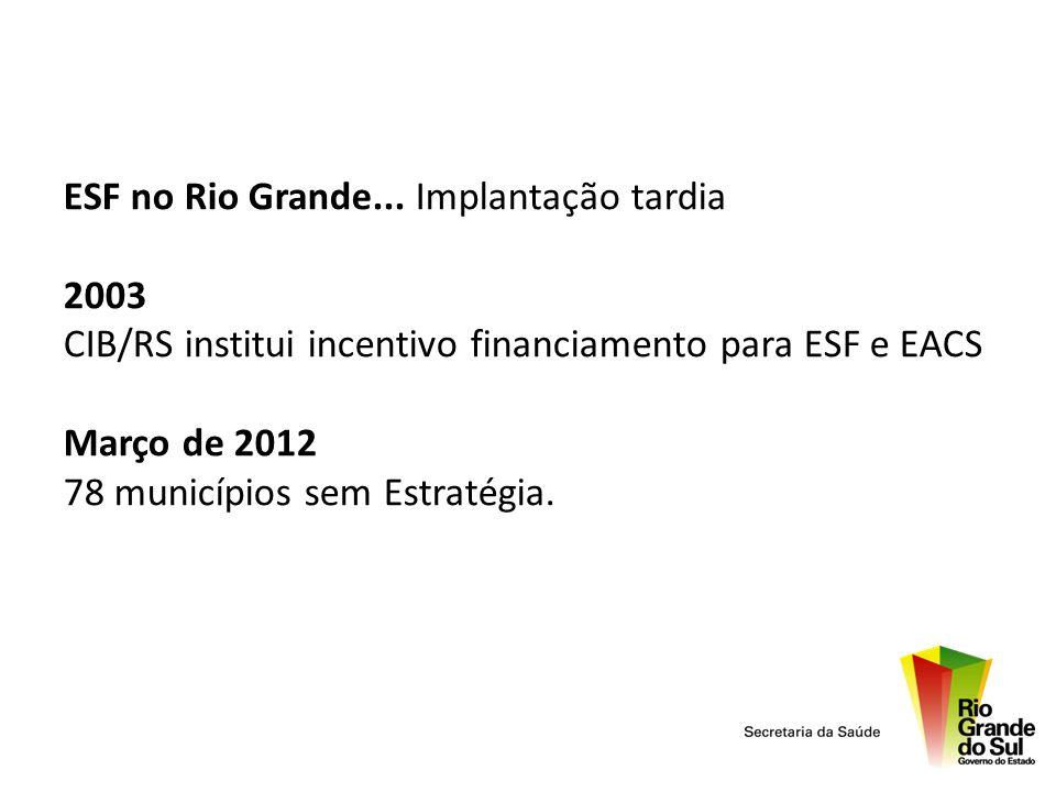 Avaliação Externa... Instituições responsáveis no RS: UFRGS/UFPel PMAQ no RS