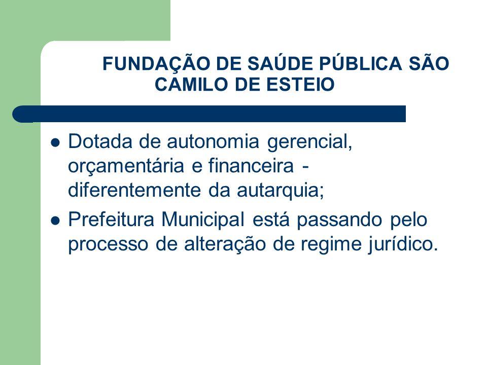 Dotada de autonomia gerencial, orçamentária e financeira - diferentemente da autarquia; Prefeitura Municipal está passando pelo processo de alteração