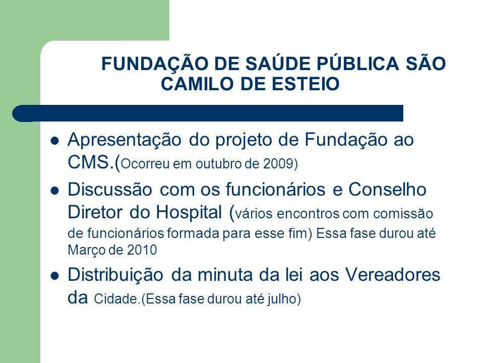FUNDAÇÃO DE SAÚDE PÚBLICA SÃO CAMILO DE ESTEIO Apresentação do projeto de Fundação ao CMS.( Ocorreu em outubro de 2009) Discussão com os funcionários