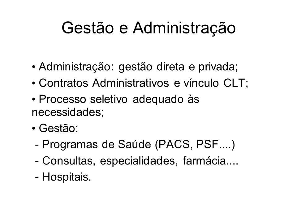 Gestão e Administração Administração: gestão direta e privada; Contratos Administrativos e vínculo CLT; Processo seletivo adequado às necessidades; Ge