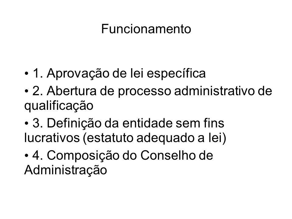 Funcionamento 1. Aprovação de lei específica 2. Abertura de processo administrativo de qualificação 3. Definição da entidade sem fins lucrativos (esta
