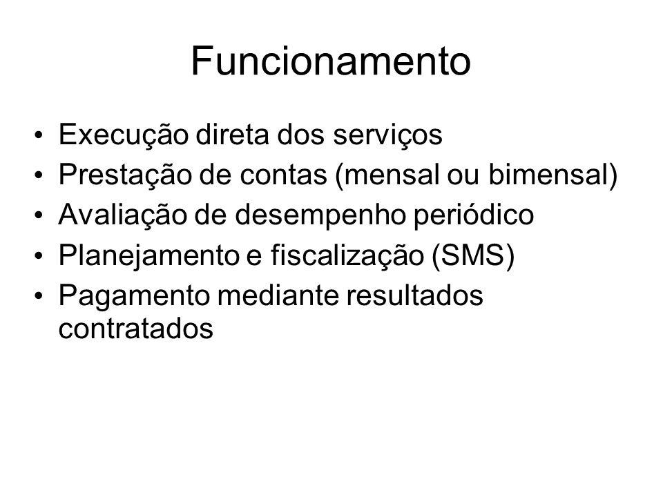 Funcionamento Execução direta dos serviços Prestação de contas (mensal ou bimensal) Avaliação de desempenho periódico Planejamento e fiscalização (SMS