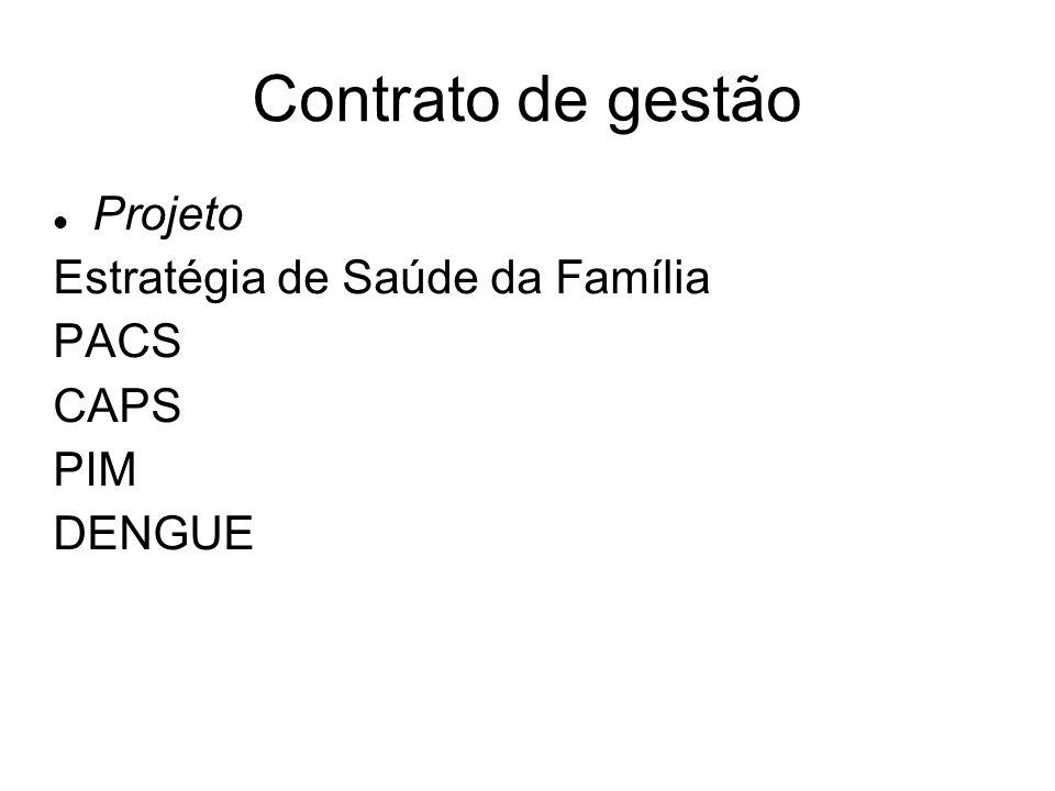 Contrato de gestão Projeto Estratégia de Saúde da Família PACS CAPS PIM DENGUE