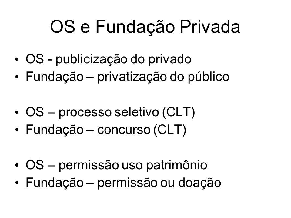 OS e Fundação Privada OS - publicização do privado Fundação – privatização do público OS – processo seletivo (CLT) Fundação – concurso (CLT) OS – perm