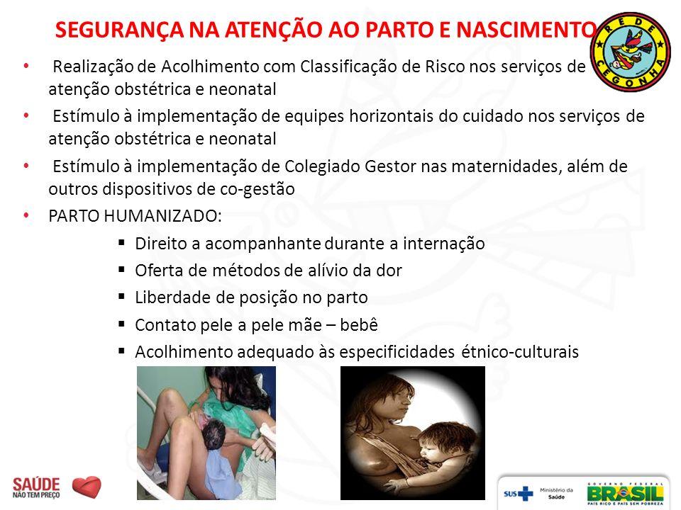 SEGURANÇA NA ATENÇÃO AO PARTO E NASCIMENTO Realização de Acolhimento com Classificação de Risco nos serviços de atenção obstétrica e neonatal Estímulo