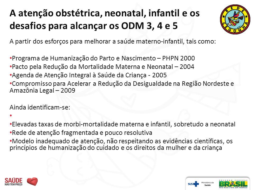 CUIDADO AO RECÉM-NASCIDO SEM RISCO COM RISCO Garantia de atendimento a todos os recém-nascidos: 1 consulta na 1ª semana de vida Visita domiciliar ao recém-nascido na 1ª semana 1º, 2º, 4º, 6º, 9º, 12º, 18 e 24º meses de vida Vacinação básica de acordo com protocolos Teste do pezinho até o 7º dia Teste da orelhinha - dependendo do diagnóstico, ré-teste com especialista Teste do olhinho: 4º, 6º, 12º e 25º meses Sulfato ferroso: Profilaxia dos 6 aos 18 meses Vitamina A: Em áreas endêmicas Consulta odontológica: a partir do 1º dente e aos 12 meses Acompanhamento dos egressos de UTI por - 24 meses Consultas com especialistas Garantia de exames Reabilitação POPULAÇÃO ALVO: 3,2 milhões 2,25 milhões Dependem do SUS Cobertura 100% 1 visita domiciliar/RN/ano Baixa vinculação do RN, no momento da alta hospitalar, para a continuidade do cuidado na atenção primaria; baixa valorização do acompanhamento do crescimento e do desenvolvimento das crianças pelos serviços de saúde e falta de apoio social para gestantes, puérperas, nutrizes e crianças em situação de vulnerabilidade social.