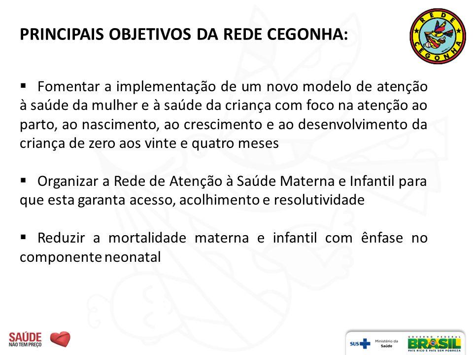 PRINCIPAIS OBJETIVOS DA REDE CEGONHA: Fomentar a implementação de um novo modelo de atenção à saúde da mulher e à saúde da criança com foco na atenção