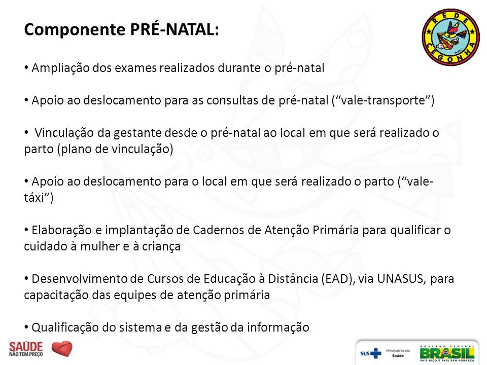 Componente PRÉ-NATAL: Ampliação dos exames realizados durante o pré-natal Apoio ao deslocamento para as consultas de pré-natal (vale-transporte) Vincu