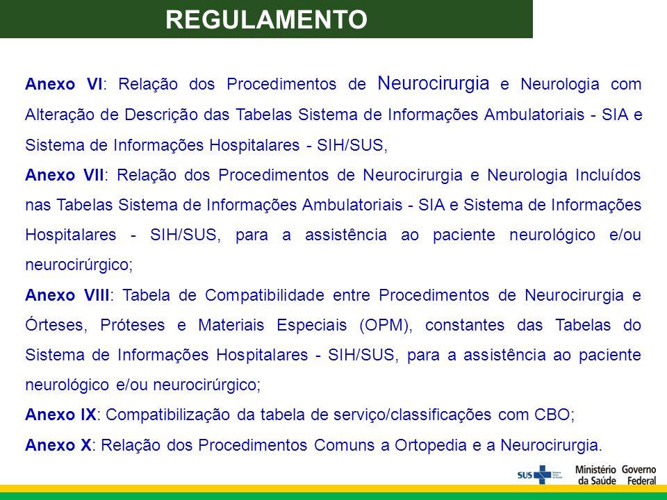 Anexo VI: Relação dos Procedimentos de Neurocirurgia e Neurologia com Alteração de Descrição das Tabelas Sistema de Informações Ambulatoriais - SIA e Sistema de Informações Hospitalares - SIH/SUS, Anexo VII: Relação dos Procedimentos de Neurocirurgia e Neurologia Incluídos nas Tabelas Sistema de Informações Ambulatoriais - SIA e Sistema de Informações Hospitalares - SIH/SUS, para a assistência ao paciente neurológico e/ou neurocirúrgico; Anexo VIII: Tabela de Compatibilidade entre Procedimentos de Neurocirurgia e Órteses, Próteses e Materiais Especiais (OPM), constantes das Tabelas do Sistema de Informações Hospitalares - SIH/SUS, para a assistência ao paciente neurológico e/ou neurocirúrgico; Anexo IX: Compatibilização da tabela de serviço/classificações com CBO; Anexo X: Relação dos Procedimentos Comuns a Ortopedia e a Neurocirurgia.