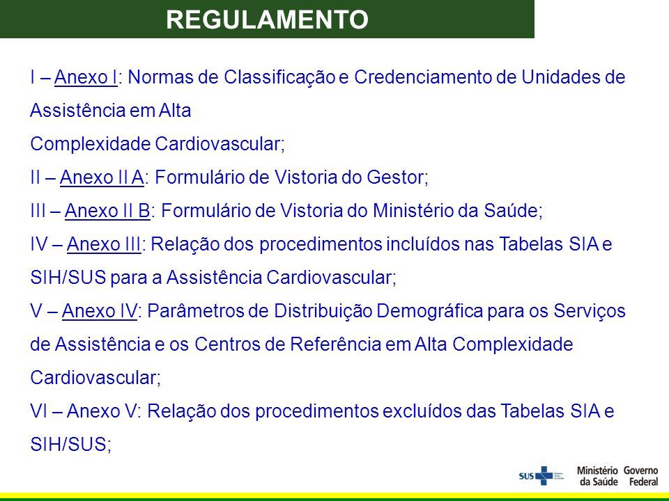 REGULAMENTO I – Anexo I: Normas de Classificação e Credenciamento de Unidades de Assistência em Alta Complexidade Cardiovascular; II – Anexo II A: Formulário de Vistoria do Gestor; III – Anexo II B: Formulário de Vistoria do Ministério da Saúde; IV – Anexo III: Relação dos procedimentos incluídos nas Tabelas SIA e SIH/SUS para a Assistência Cardiovascular; V – Anexo IV: Parâmetros de Distribuição Demográfica para os Serviços de Assistência e os Centros de Referência em Alta Complexidade Cardiovascular; VI – Anexo V: Relação dos procedimentos excluídos das Tabelas SIA e SIH/SUS;