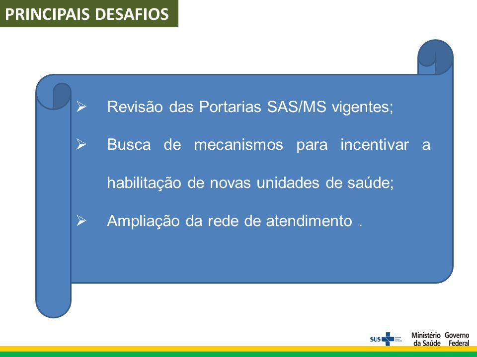 PRINCIPAIS DESAFIOS Revisão das Portarias SAS/MS vigentes; Busca de mecanismos para incentivar a habilitação de novas unidades de saúde; Ampliação da rede de atendimento.