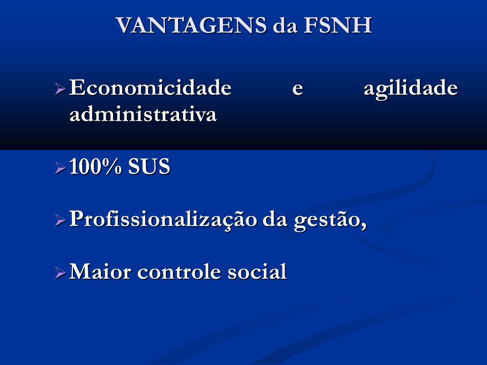 VANTAGENS da FSNH Economicidade e agilidade administrativa Economicidade e agilidade administrativa 100% SUS 100% SUS Profissionalização da gestão, Pr