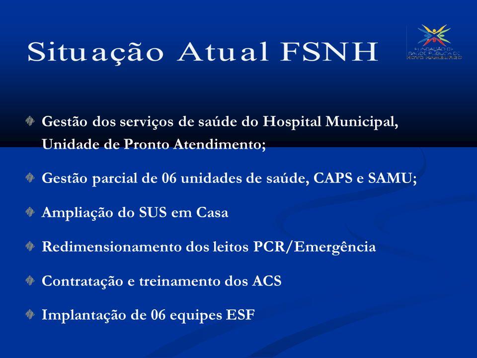 Gestão dos serviços de saúde do Hospital Municipal, Unidade de Pronto Atendimento; Gestão parcial de 06 unidades de saúde, CAPS e SAMU; Ampliação do S