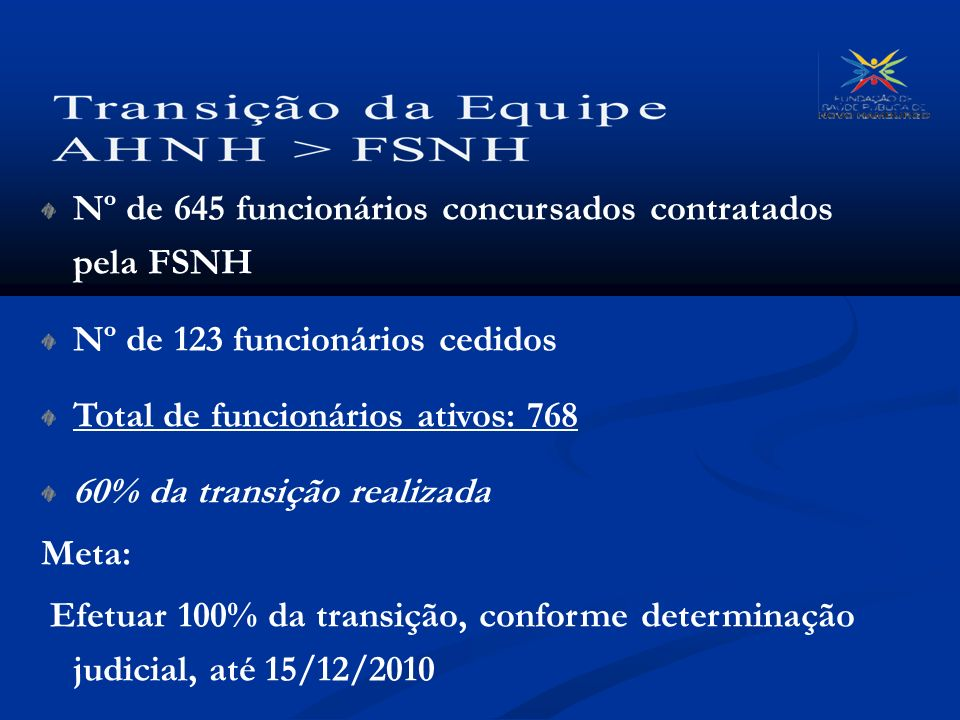 Nº de 645 funcionários concursados contratados pela FSNH Nº de 123 funcionários cedidos Total de funcionários ativos: 768 60% da transição realizada M