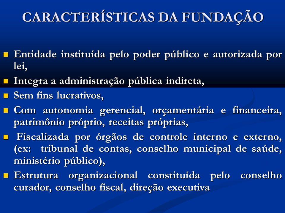 CARACTERÍSTICAS DA FUNDAÇÃO Entidade instituída pelo poder público e autorizada por lei, Entidade instituída pelo poder público e autorizada por lei,