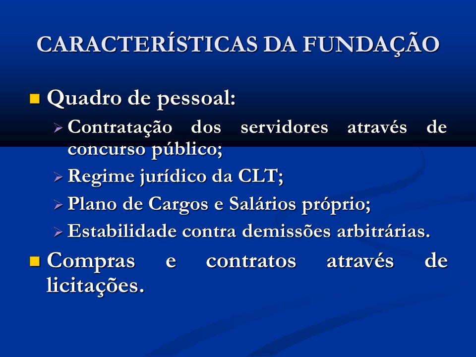 CARACTERÍSTICAS DA FUNDAÇÃO Quadro de pessoal: Quadro de pessoal: Contratação dos servidores através de concurso público; Contratação dos servidores a
