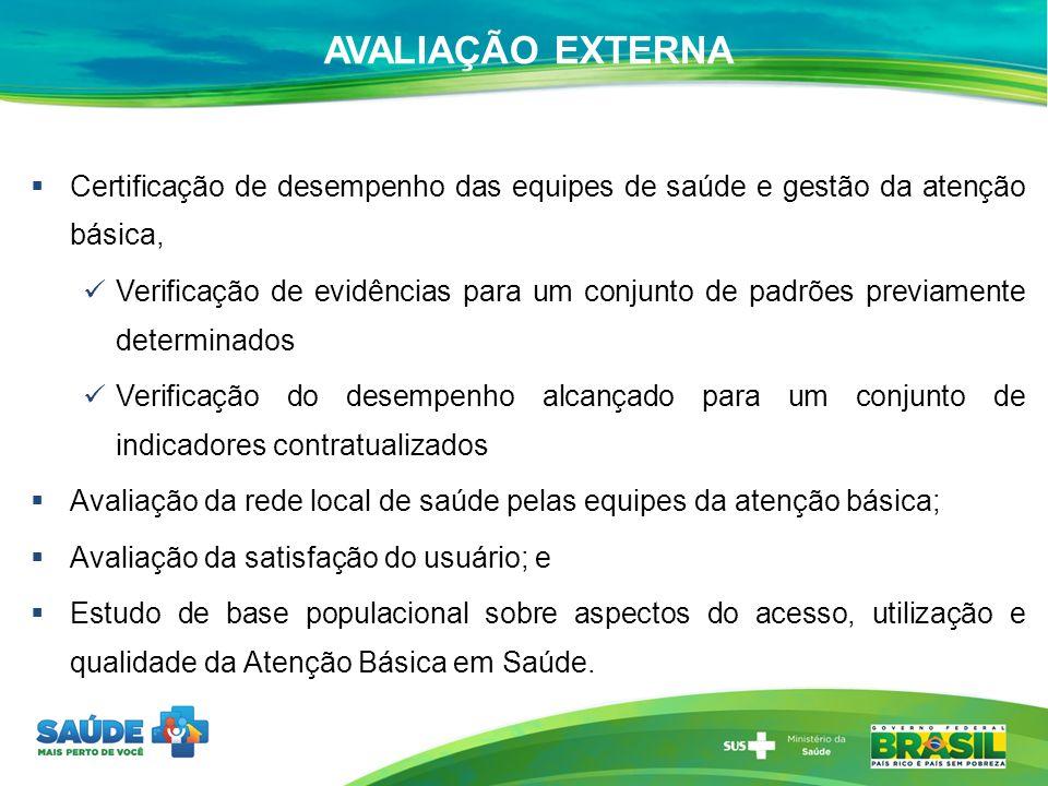 AVALIAÇÃO EXTERNA Certificação de desempenho das equipes de saúde e gestão da atenção básica, Verificação de evidências para um conjunto de padrões pr