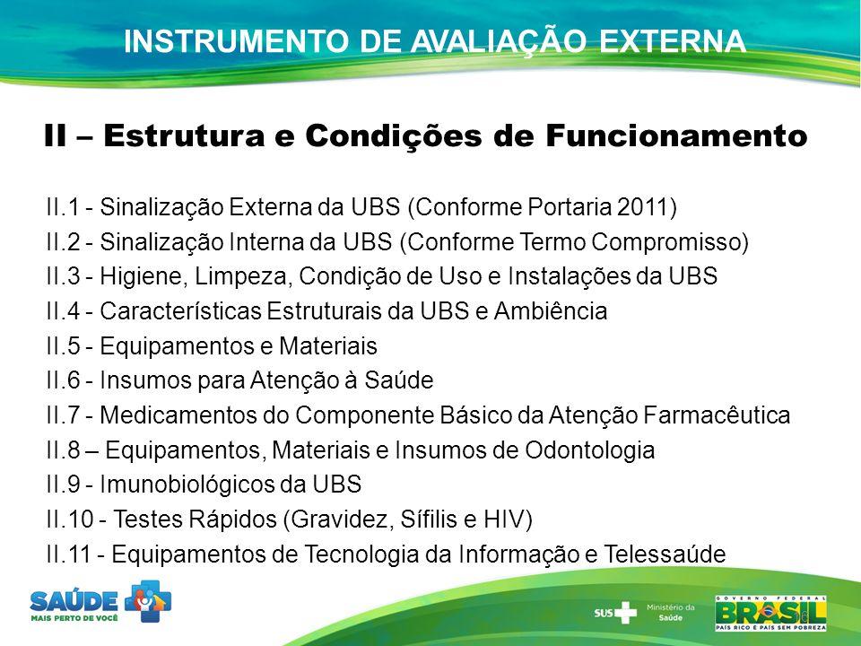 II – Estrutura e Condições de Funcionamento II.1 - Sinalização Externa da UBS (Conforme Portaria 2011) II.2 - Sinalização Interna da UBS (Conforme Ter