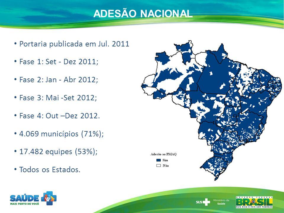 ADESÃO NACIONAL 3 Portaria publicada em Jul. 2011 Fase 1: Set - Dez 2011; Fase 2: Jan - Abr 2012; Fase 3: Mai -Set 2012; Fase 4: Out –Dez 2012. 4.069