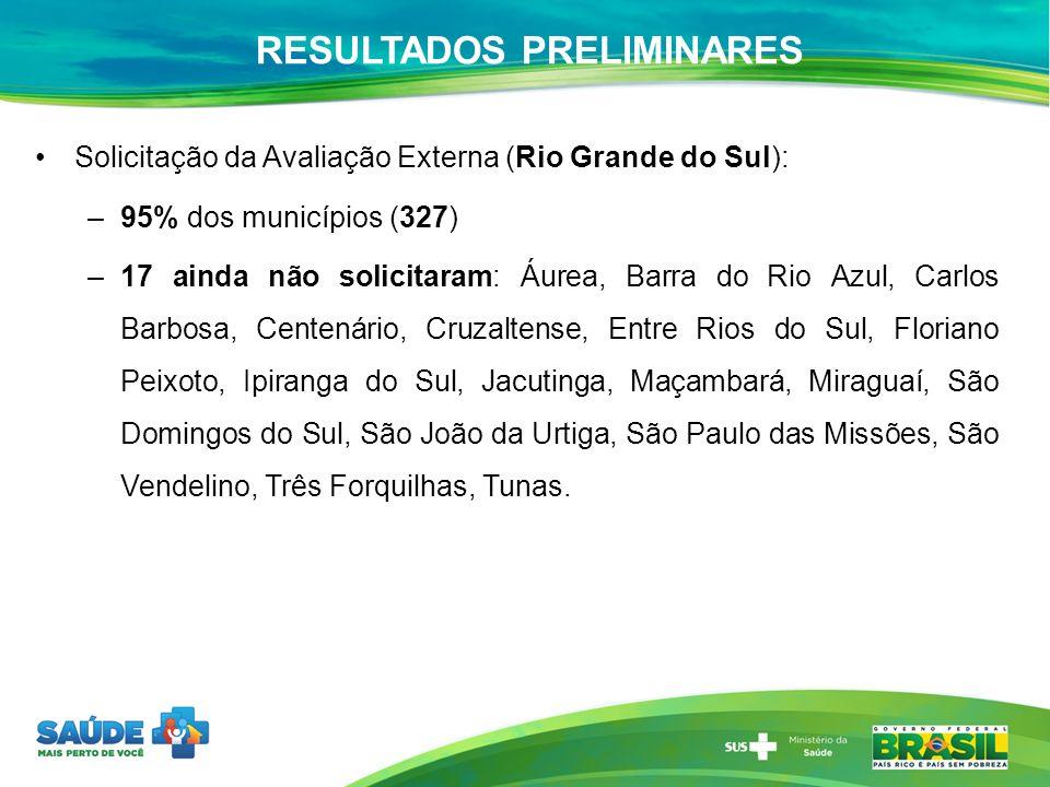 Solicitação da Avaliação Externa (Rio Grande do Sul): –95% dos municípios (327) –17 ainda não solicitaram: Áurea, Barra do Rio Azul, Carlos Barbosa, C