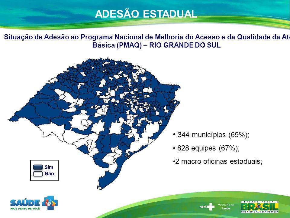 ADESÃO ESTADUAL Situação de Adesão ao Programa Nacional de Melhoria do Acesso e da Qualidade da Atenção Básica (PMAQ) – RIO GRANDE DO SUL 344 municípi