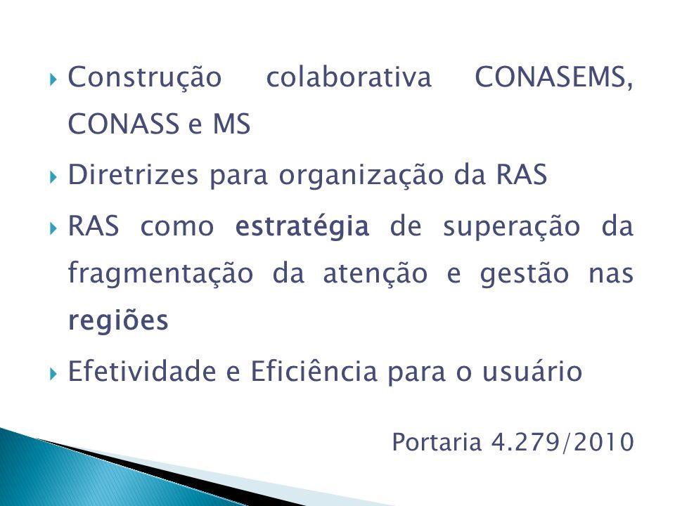 Construção colaborativa CONASEMS, CONASS e MS Diretrizes para organização da RAS RAS como estratégia de superação da fragmentação da atenção e gestão nas regiões Efetividade e Eficiência para o usuário Portaria 4.279/2010
