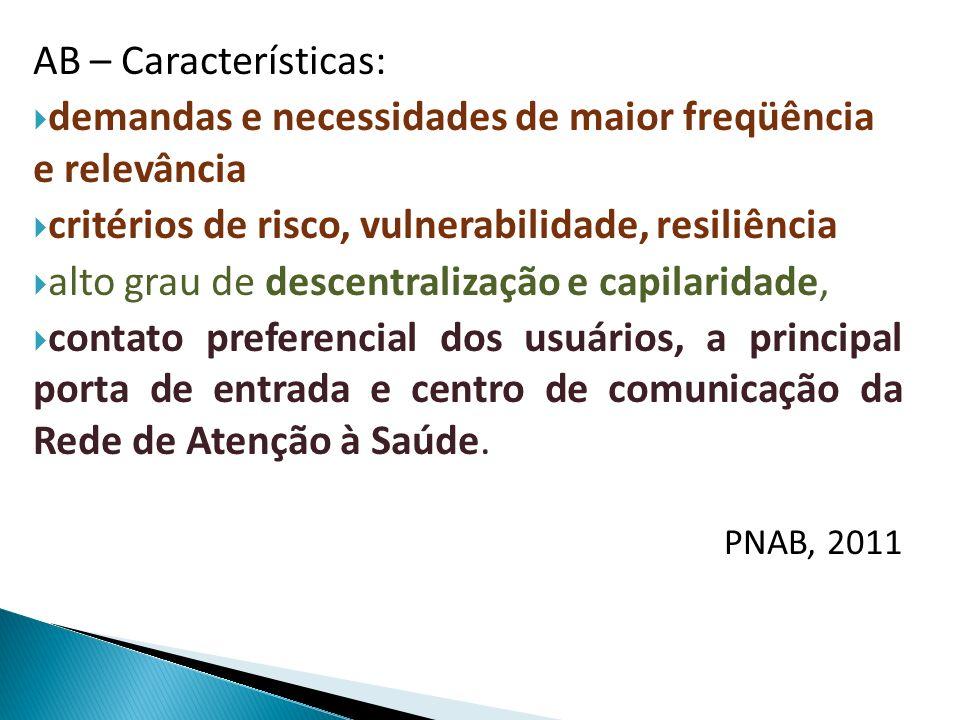 AB – Características: demandas e necessidades de maior freqüência e relevância critérios de risco, vulnerabilidade, resiliência alto grau de descentra