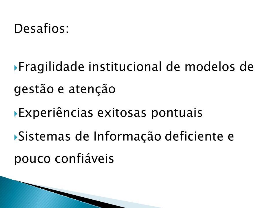 Desafios: Fragilidade institucional de modelos de gestão e atenção Experiências exitosas pontuais Sistemas de Informação deficiente e pouco confiáveis