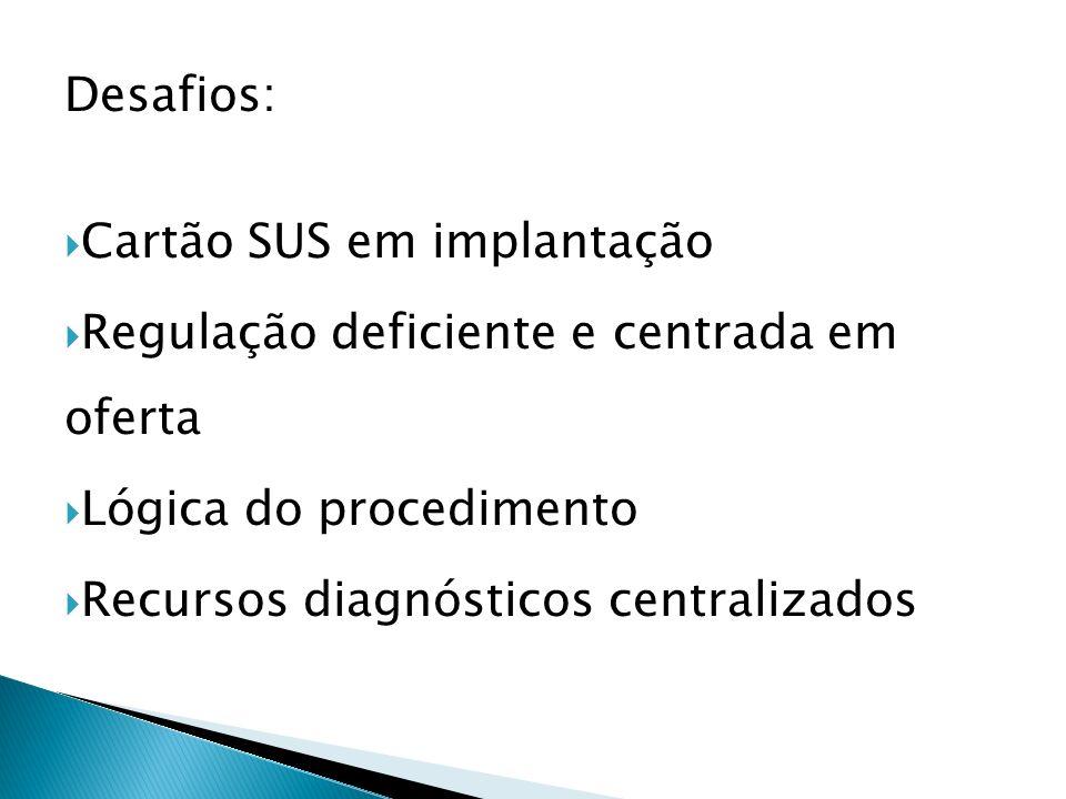 Desafios: Cartão SUS em implantação Regulação deficiente e centrada em oferta Lógica do procedimento Recursos diagnósticos centralizados