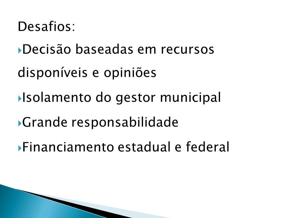 Desafios: Decisão baseadas em recursos disponíveis e opiniões Isolamento do gestor municipal Grande responsabilidade Financiamento estadual e federal
