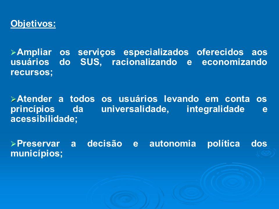 Objetivos: Ampliar os serviços especializados oferecidos aos usuários do SUS, racionalizando e economizando recursos; Atender a todos os usuários leva