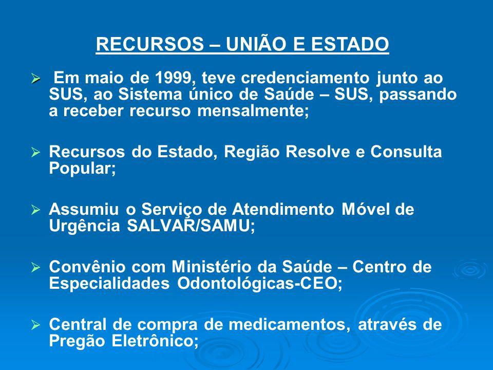 Em maio de 1999, teve credenciamento junto ao SUS, ao Sistema único de Saúde – SUS, passando a receber recurso mensalmente; Recursos do Estado, Região