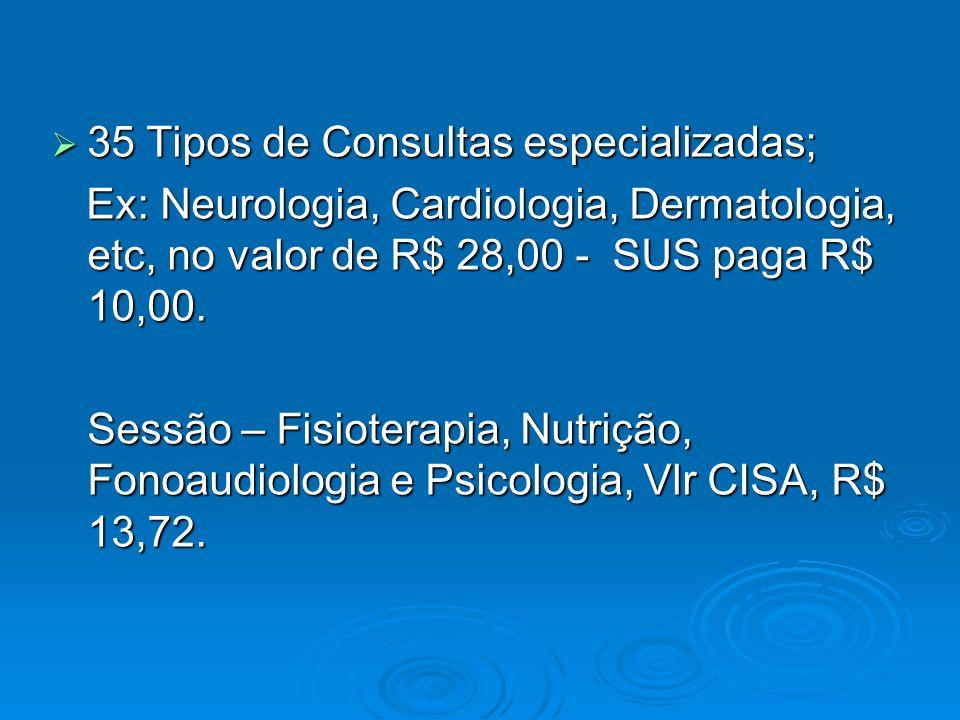 35 Tipos de Consultas especializadas; 35 Tipos de Consultas especializadas; Ex: Neurologia, Cardiologia, Dermatologia, etc, no valor de R$ 28,00 - SUS