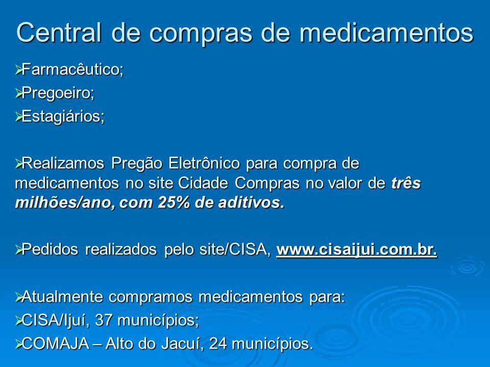 Central de compras de medicamentos Farmacêutico; Farmacêutico; Pregoeiro; Pregoeiro; Estagiários; Estagiários; Realizamos Pregão Eletrônico para compr