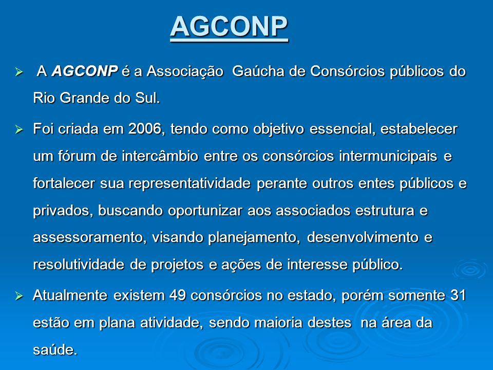 AGCONP A AGCONP é a Associação Gaúcha de Consórcios públicos do Rio Grande do Sul. A AGCONP é a Associação Gaúcha de Consórcios públicos do Rio Grande
