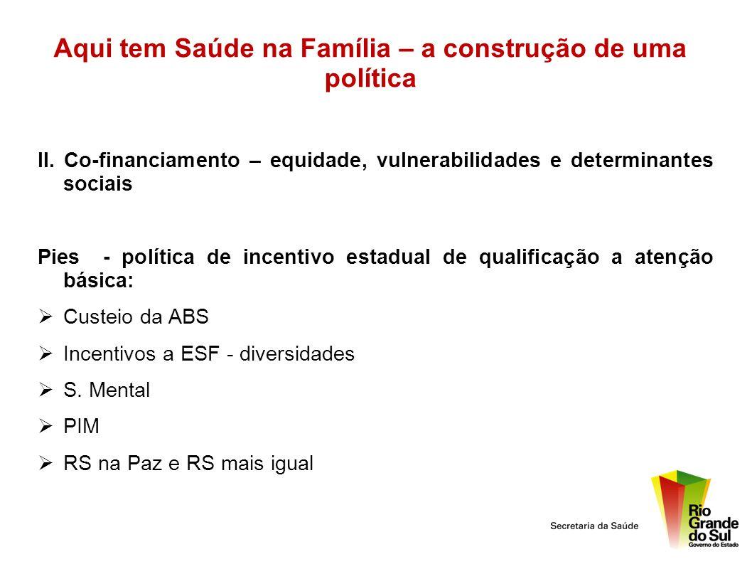 Aqui tem Saúde na Família – a construção de uma política II. Co-financiamento – equidade, vulnerabilidades e determinantes sociais Pies - política de