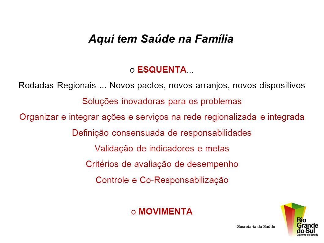 Aqui tem Saúde na Família o ESQUENTA... Rodadas Regionais... Novos pactos, novos arranjos, novos dispositivos Soluções inovadoras para os problemas Or