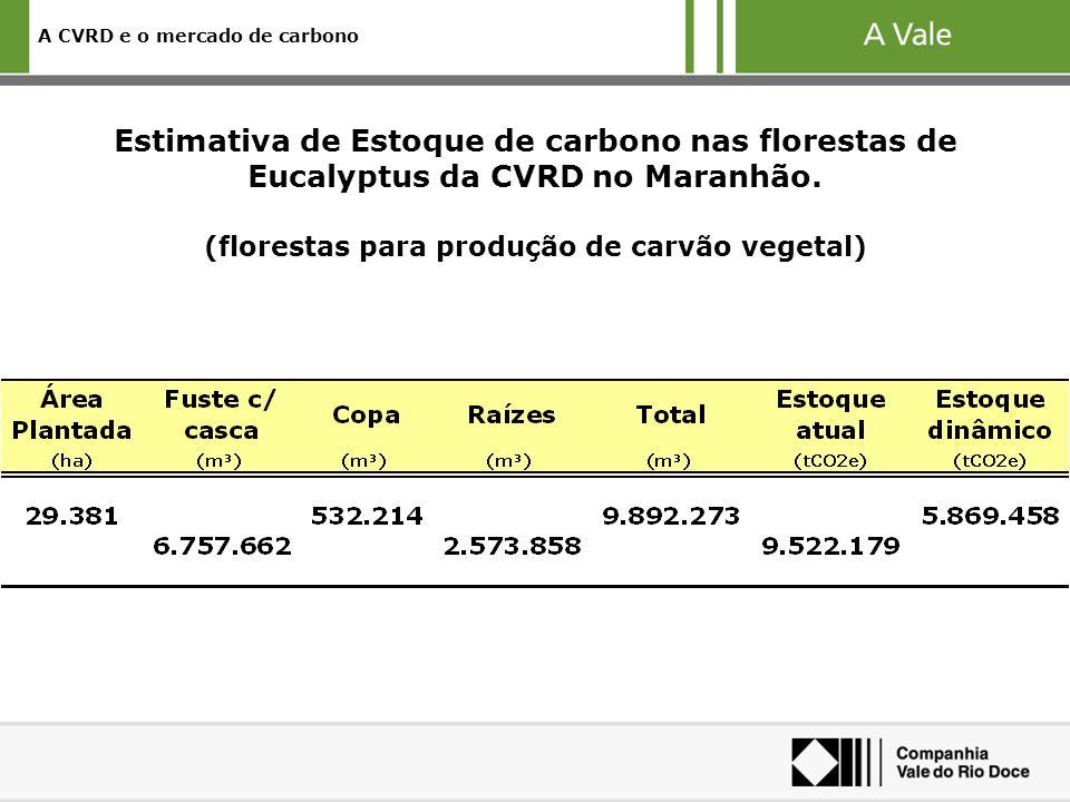 A CVRD e o mercado de carbono Estimativa de Estoque de carbono nas florestas de Eucalyptus da CVRD no Maranhão.