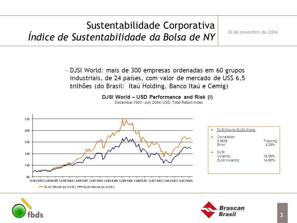 3 Sustentabilidade Corporativa Índice de Sustentabilidade da Bolsa de NY DJSI World: mais de 300 empresas ordenadas em 60 grupos industriais, de 24 pa