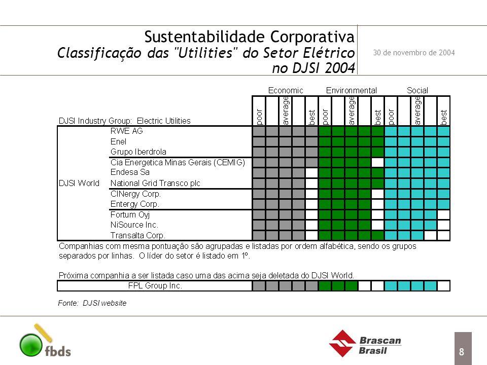 8 Sustentabilidade Corporativa Classificação das