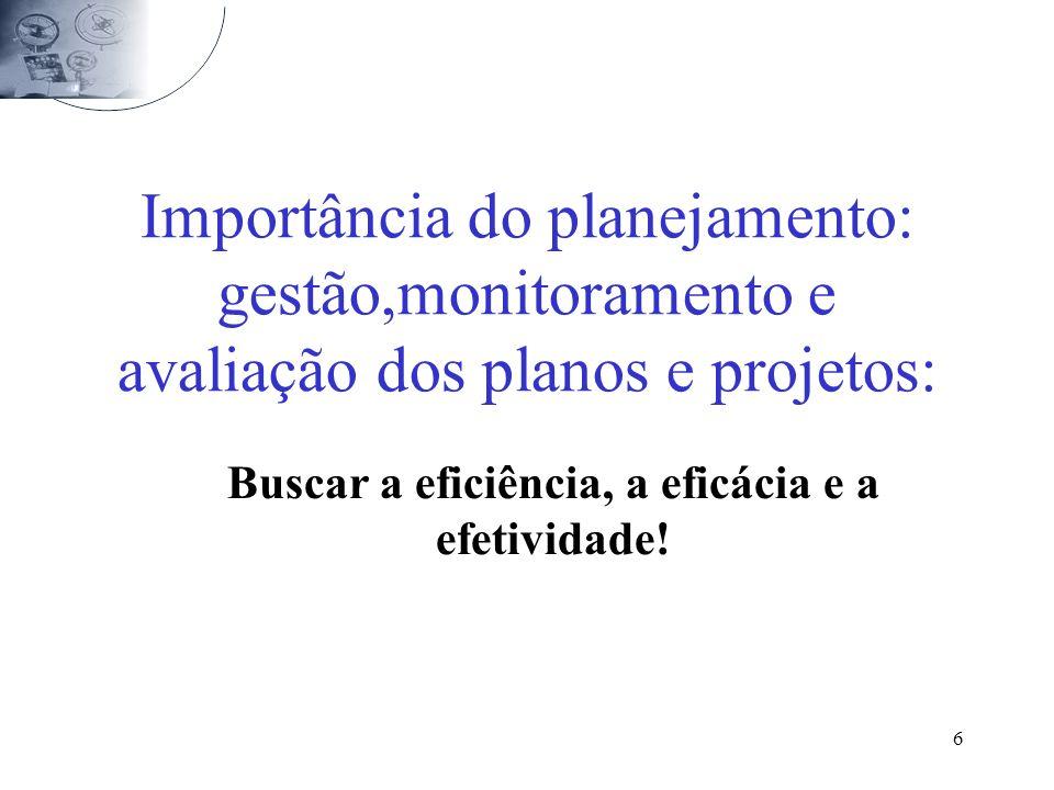 6 Importância do planejamento: gestão,monitoramento e avaliação dos planos e projetos: Buscar a eficiência, a eficácia e a efetividade!